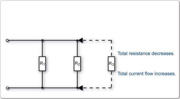 Electrotech text alternativeElectrotech text alternative